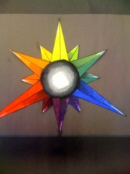 The Spiked Color Wheel Focuses On Using Only Primary Colors Along With Learning How To Tint And Shade